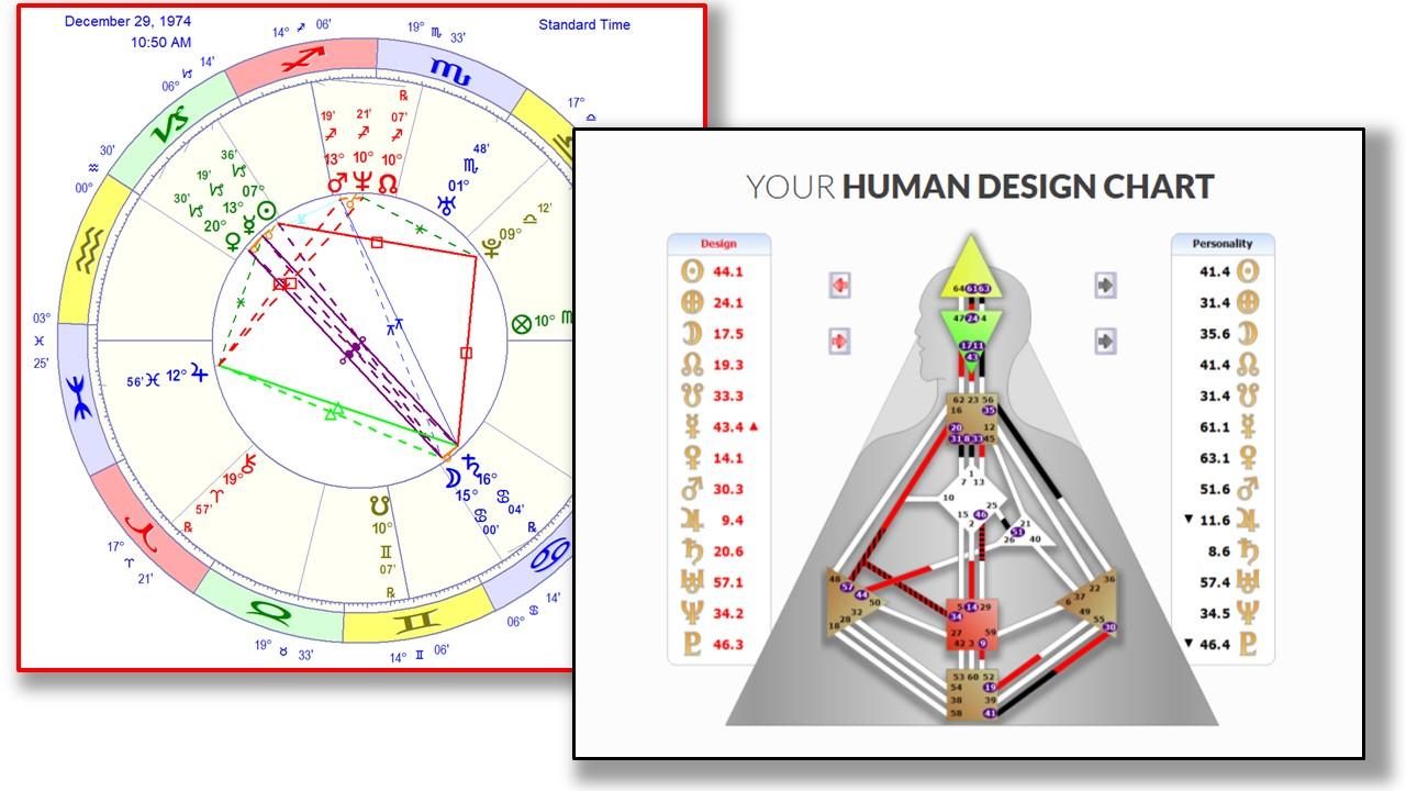 astrology-human-design